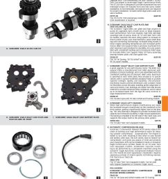 harley davidson screamin eagle parts and accessories catalog by harley davidson of portland issuu [ 1238 x 1575 Pixel ]