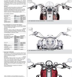 harley davidson touring parts and accessories catalog by harley rh issuu com cj5 clutch diagram throw out bearing diagram [ 1238 x 1575 Pixel ]