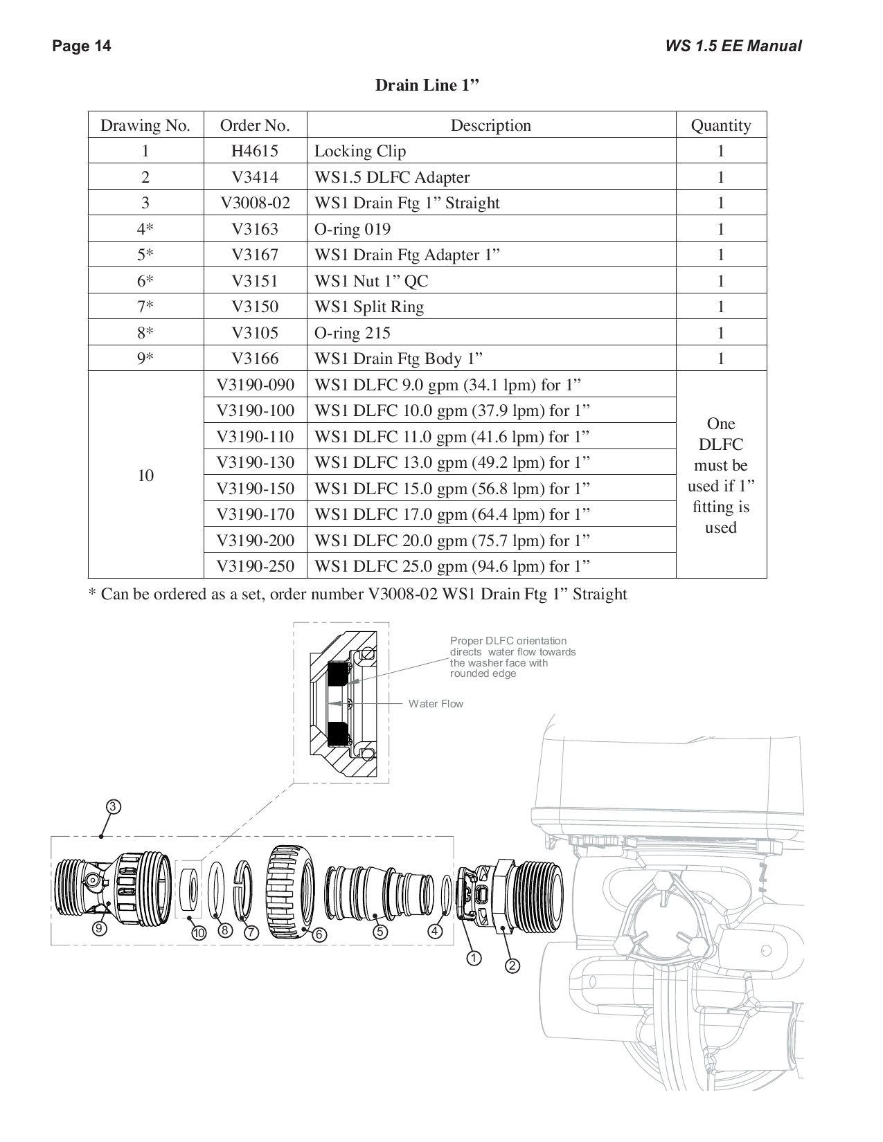 Manual de operacion y partes Clack WS1.5EE by PURADOM SRL