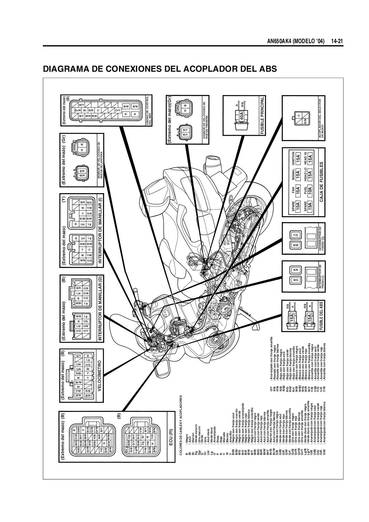 Manual Taller Burgman 650 Parte 2 by Burgmakina Team