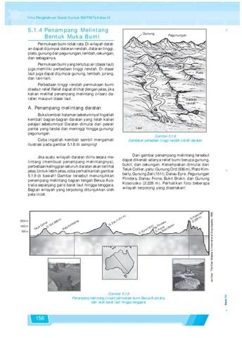 Penampang Melintang Bentuk Muka Bumi Daratan : penampang, melintang, bentuk, daratan, Kelas09_ips_ratna-thomas-sedono-seno-djoko, Selagan, Issuu