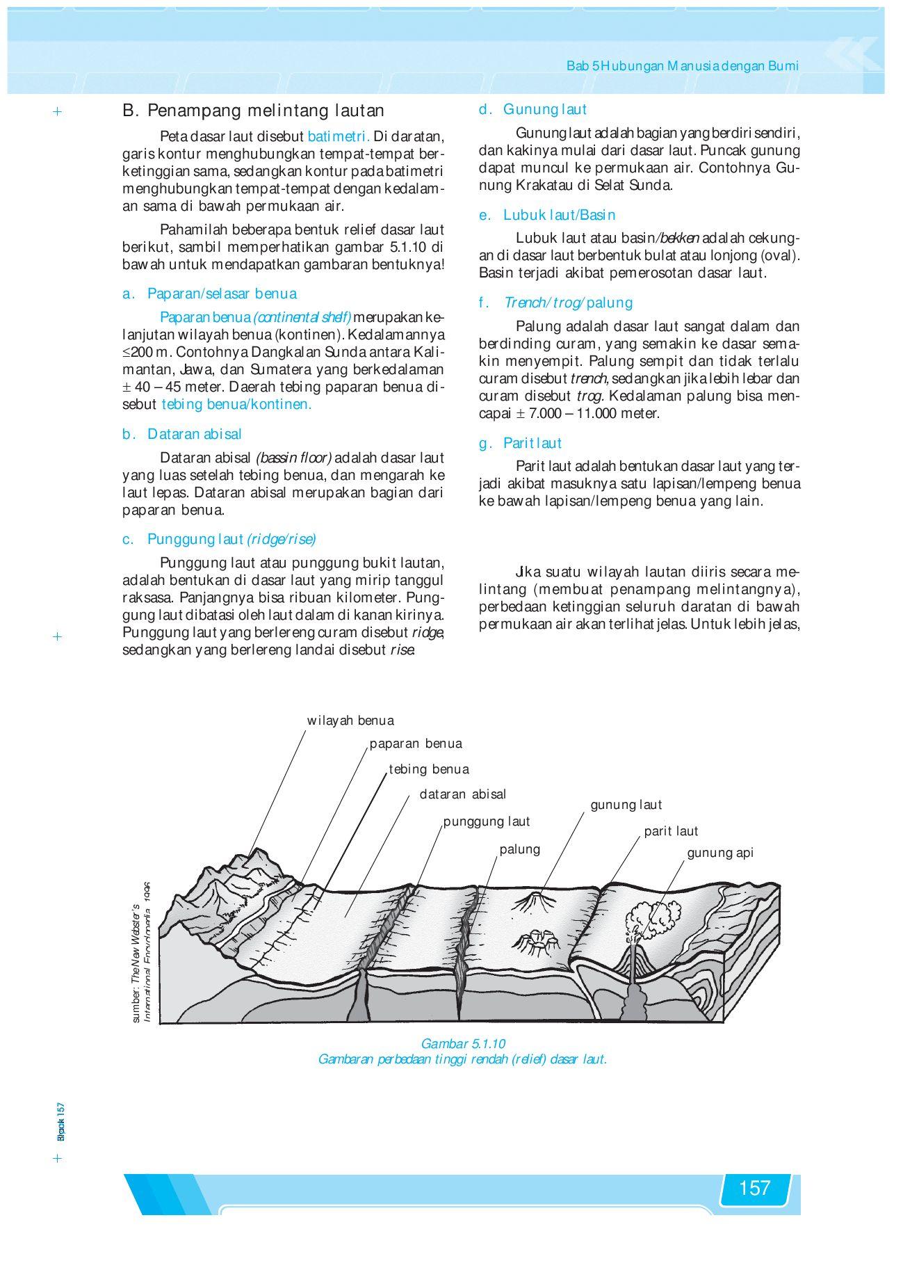 Relief Lautan : relief, lautan, Kelas09_ips_ratna-thomas-sedono-seno-djoko, Selagan, Issuu
