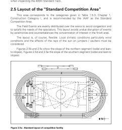 iaaf track and field facilities manual by comite nacional de jueces issuu [ 945 x 1417 Pixel ]