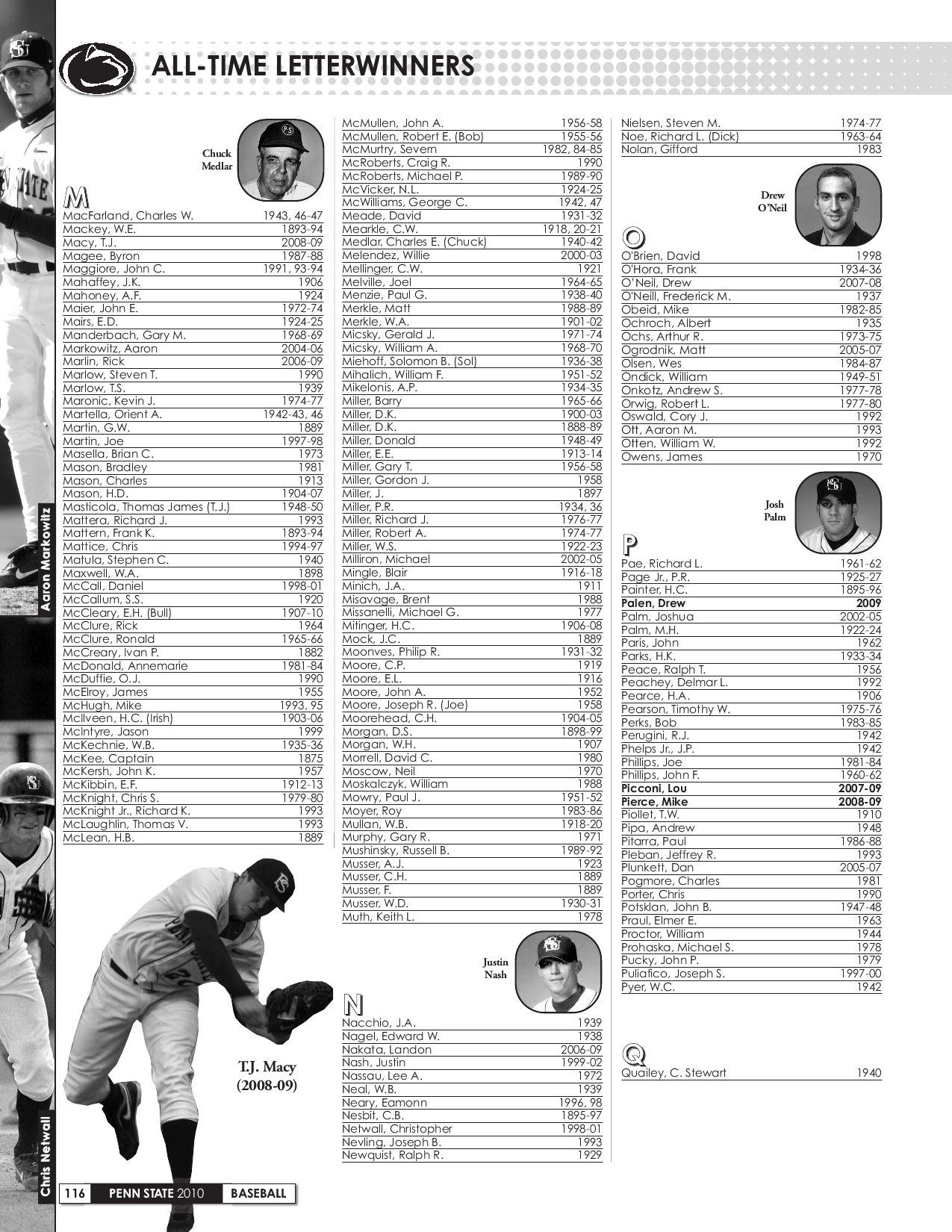 2009-10 Penn State Baseball Media Guide by Penn State