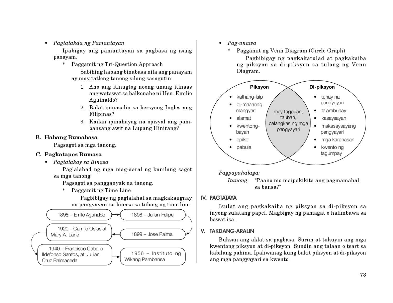 ano ang venn diagram tagalog 96 nissan sentra wiring 2010 03 22 14 17 05 by vibal publishing house issuu