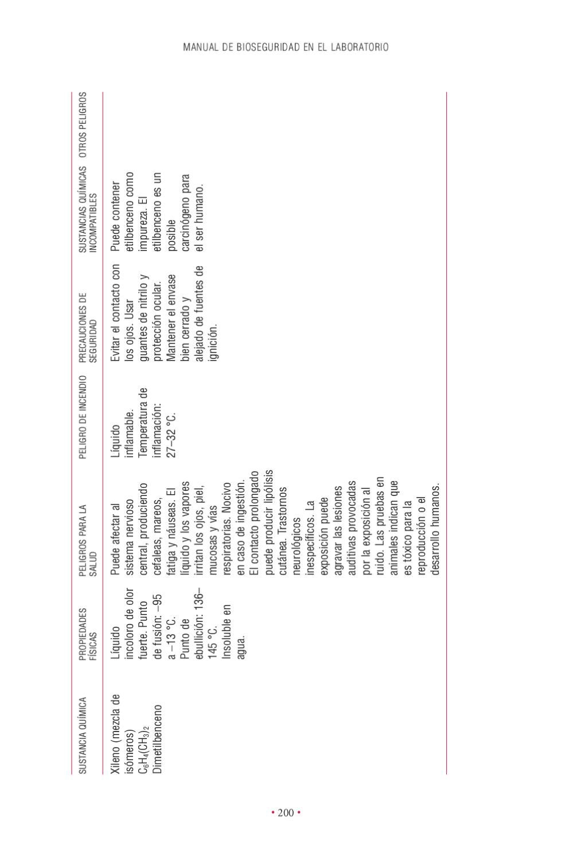Manual de Bioseguridad en el laboratorio ~ OMS by