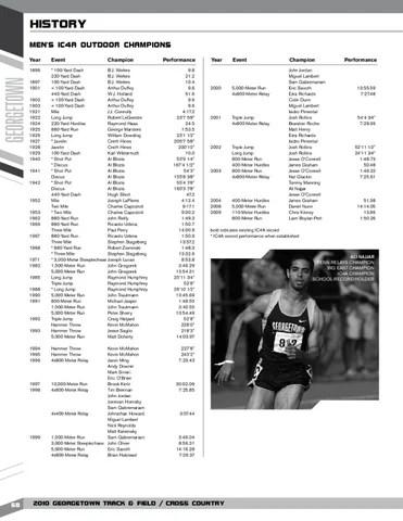 2010 Georgetown Track & Field Media Guide by Georgetown