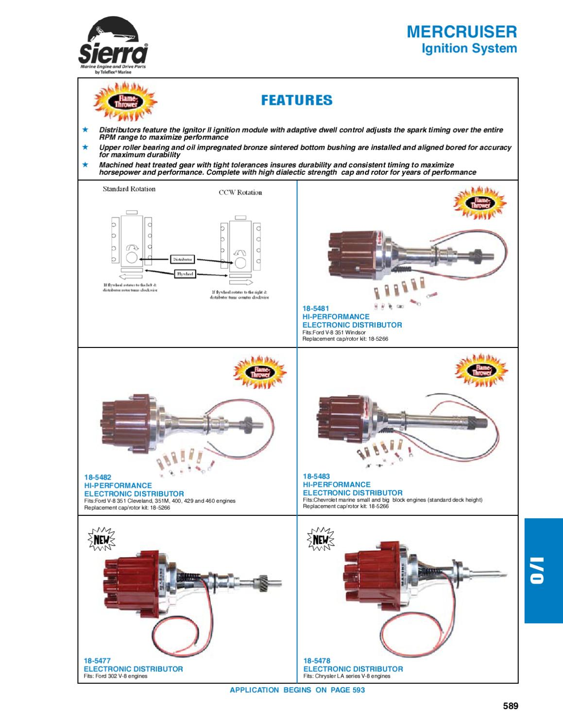 hight resolution of  351 windsor marine engine wiring harness tilting 3 1 engine on ford