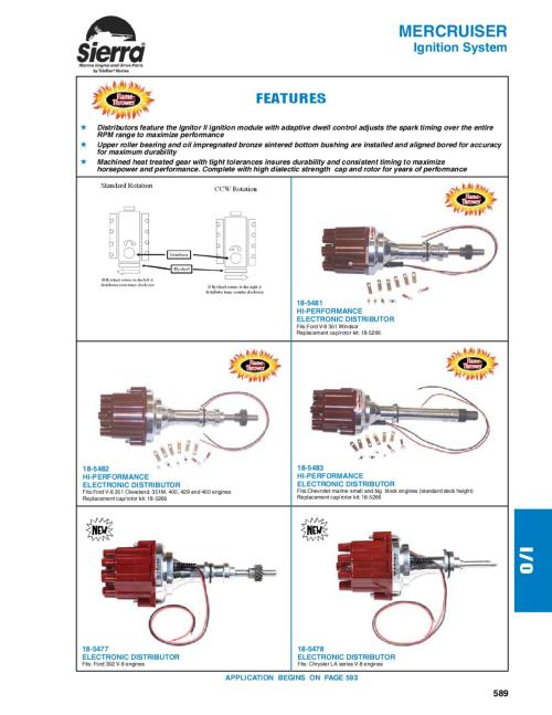 small resolution of  351 windsor marine engine wiring harness tilting 3 1 engine on ford