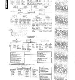 array neufert u0027s office section by petros phokaides issuu rh issuu  [ 1083 x 1500 Pixel ]
