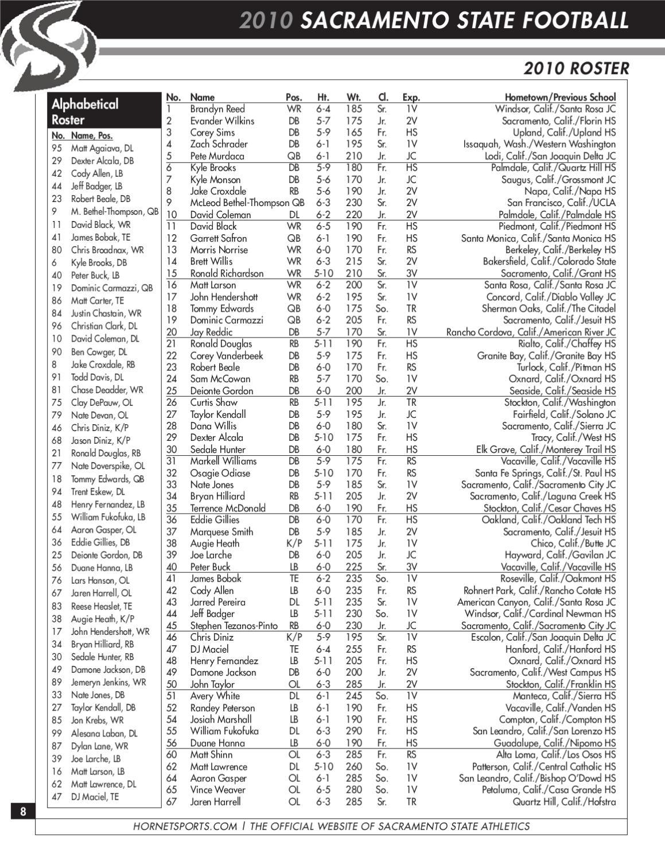 2010 Sacramento State Football Media Guide by Hornet