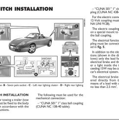 fiat barchetta fuse box location wiring library fiat spider 2000 fiat barchetta fuse box location [ 1500 x 1056 Pixel ]