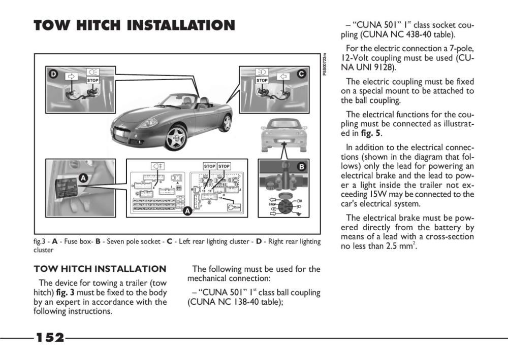 medium resolution of fiat barchetta fuse box location wiring library fiat spider 2000 fiat barchetta fuse box location