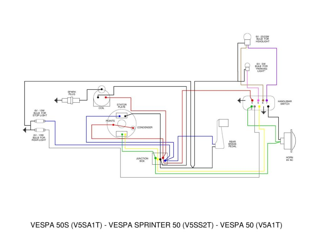 medium resolution of point and condenser wiring diagram