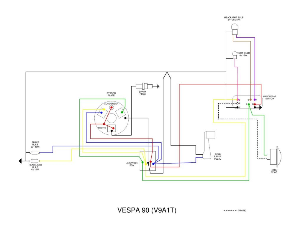 medium resolution of vespa vbb wiring diagram caprice wiring diagram vespa px 150 wiring diagram vespa
