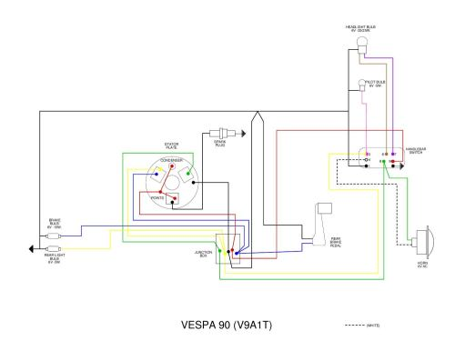 small resolution of vespa vbb wiring diagram caprice wiring diagram vespa px 150 wiring diagram vespa