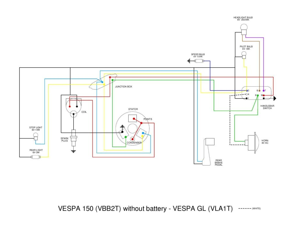 medium resolution of  page 1 vespa vbb wiring diagram vespa 150 super wiring diagram u2022 free at cita
