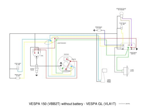 small resolution of  page 1 vespa vbb wiring diagram vespa 150 super wiring diagram u2022 free at cita