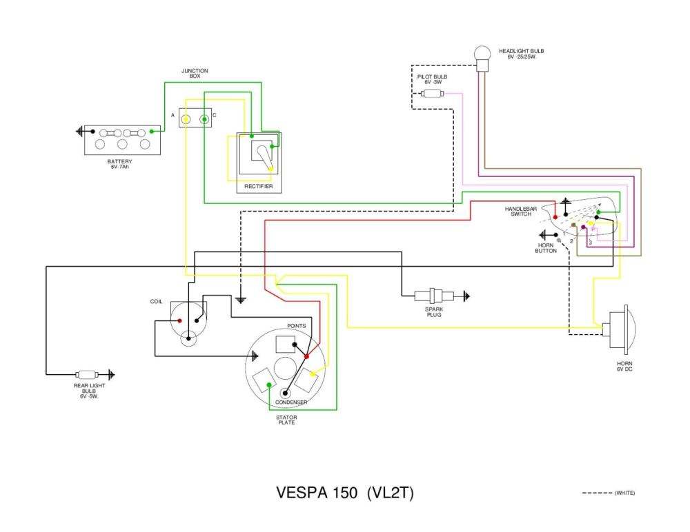 medium resolution of vespa vbb wiring diagram vespa 150 wiring wiring diagram vespa gts 250 wiring diagram chetak wiring