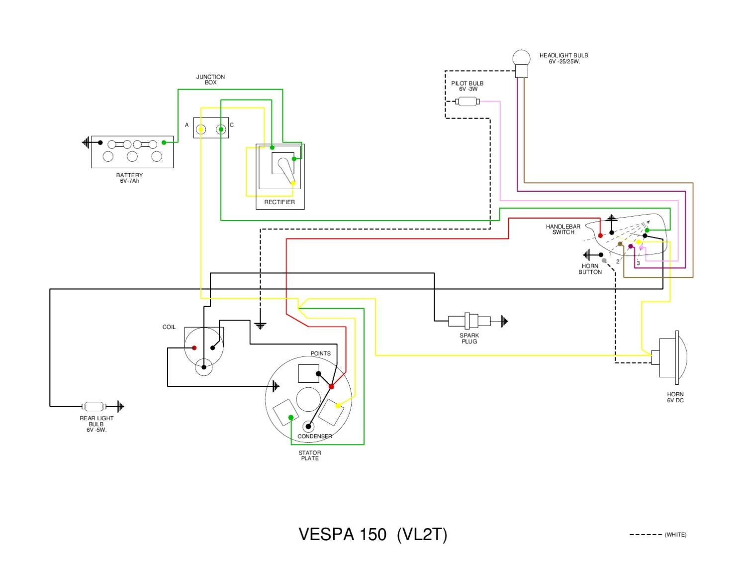 hight resolution of vespa vbb wiring diagram vespa 150 wiring wiring diagram vespa gts 250 wiring diagram chetak wiring