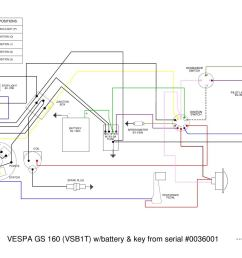 vespa battery fuse box diagram [ 1500 x 1159 Pixel ]