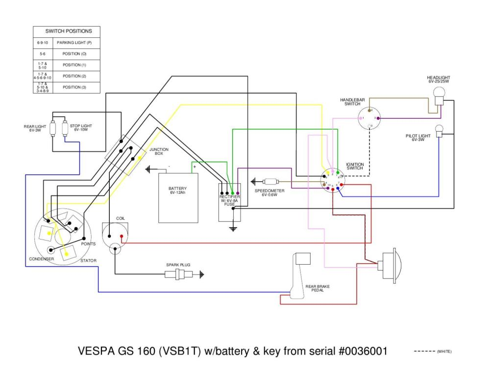 medium resolution of vespa battery fuse box diagram