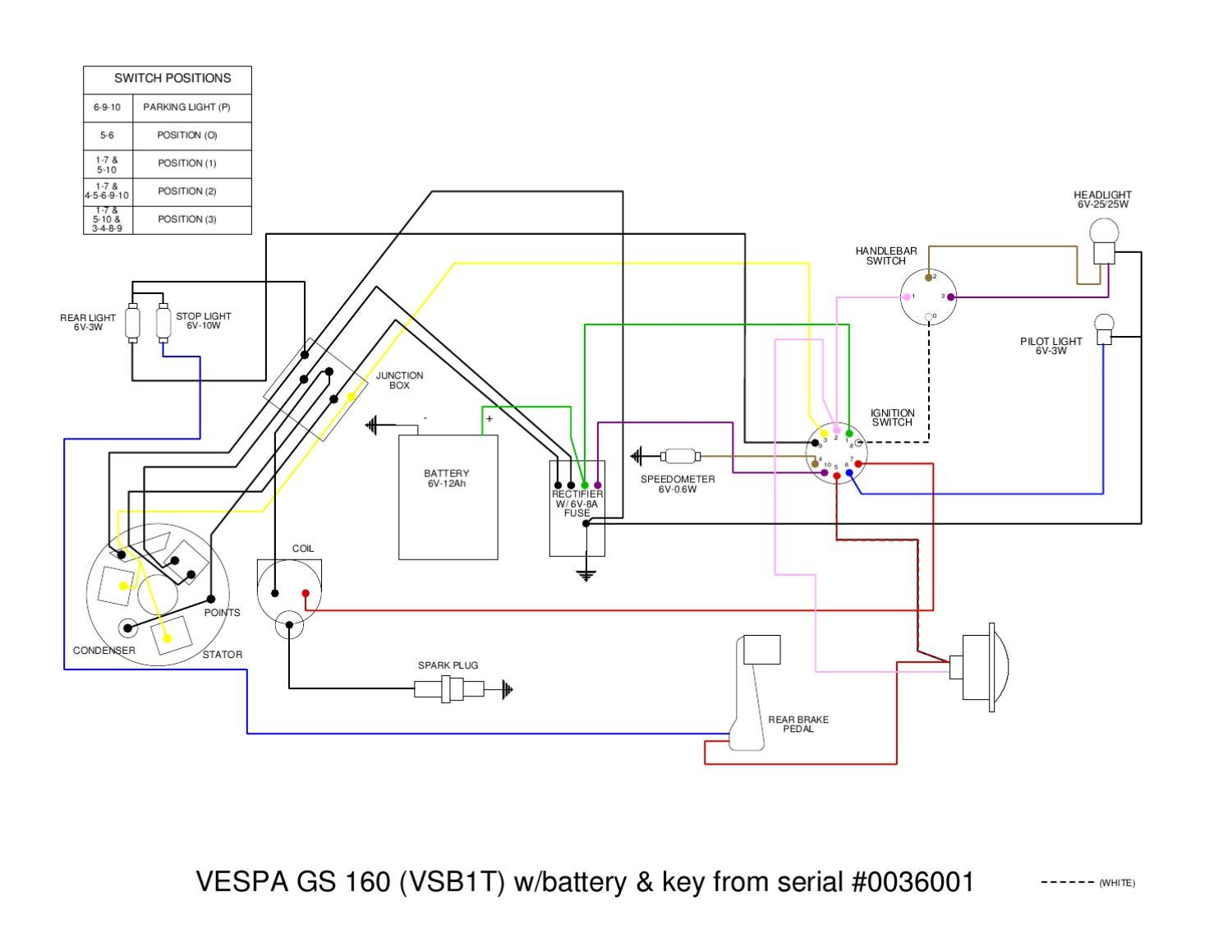 hight resolution of vespa p125x wiring diagram