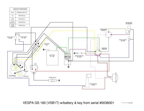 small resolution of vespa p125x wiring diagram