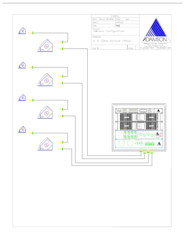 http://www.adamsonsystems.com/pdf/amp_configurations