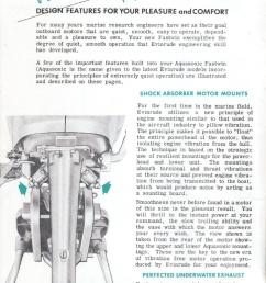 1955 evinrude 15hp outboard motor fastwin owners manual by liquid nirvana issuu [ 997 x 1500 Pixel ]