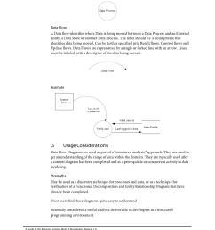 proces flow diagram busines analyst [ 1159 x 1500 Pixel ]
