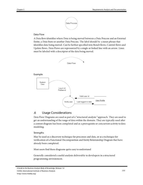 small resolution of proces flow diagram busines analyst