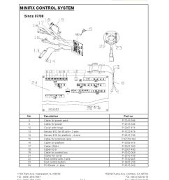 mbb interlift wiring diagram wiring diagram todays rh 17 3 10 1813weddingbarn com eagle lift wiring [ 1159 x 1500 Pixel ]