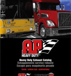 aphdc hd exhaust catalog from ap exhaust [ 1155 x 1500 Pixel ]