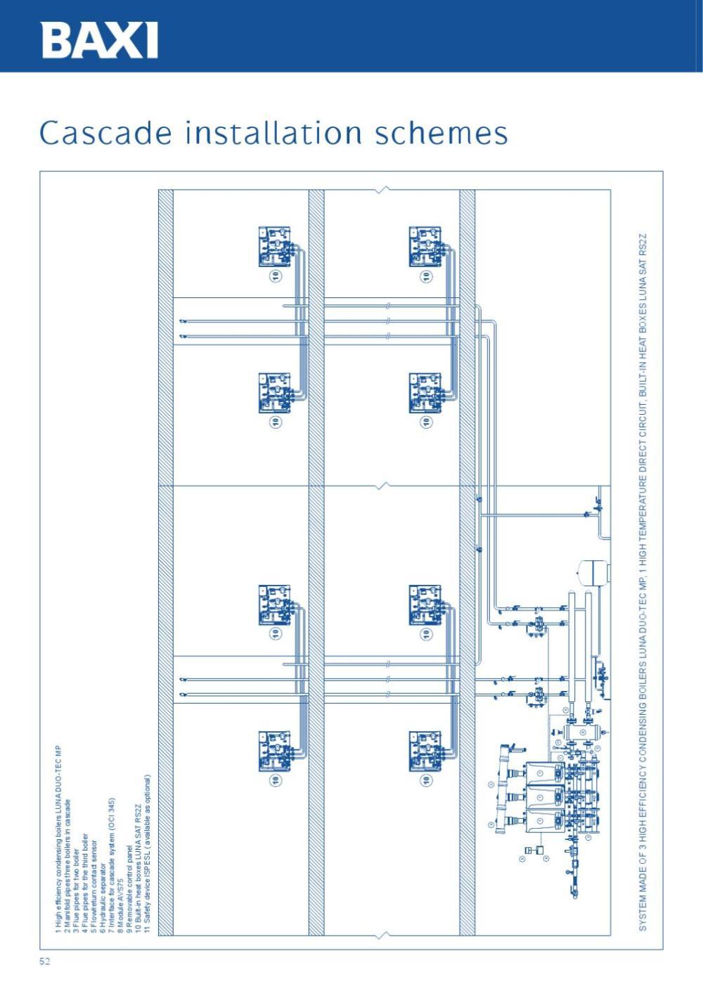 medium resolution of baxi luna 3 piping diagram