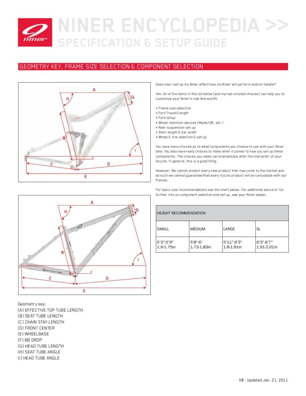 medium resolution of niner bikes encyclopedia