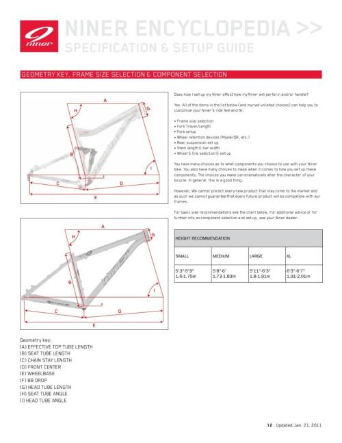 small resolution of niner bikes encyclopedia