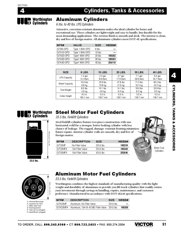 2 Liters To Lbs : liters, Equipment, Catalog, Company, Issuu