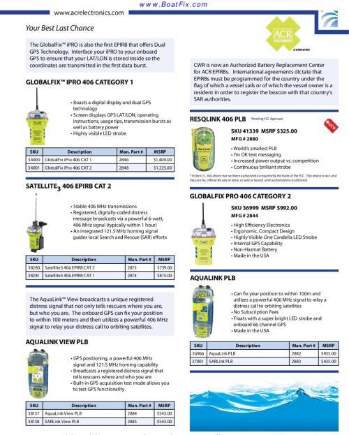 small resolution of boatfix electronics by boatfix inc issuu mic wiring review ebooks 320 x 240 jpeg 6kb motorola desk mic wiring