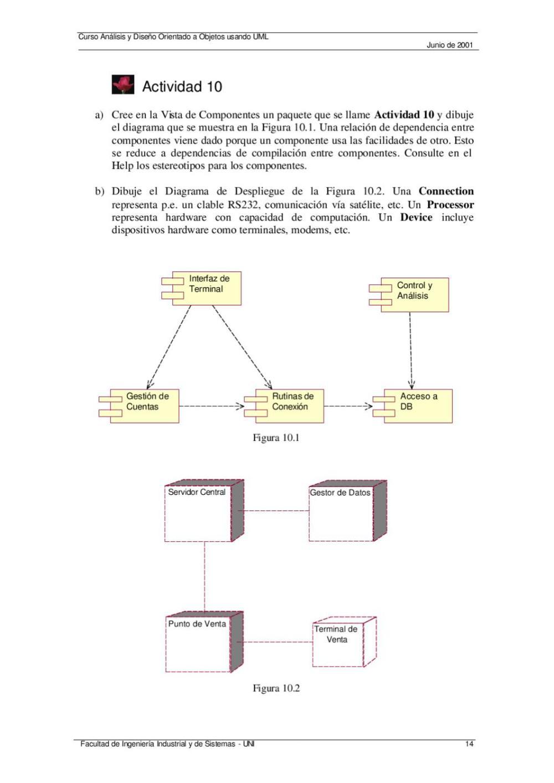 medium resolution of an lisis y dise o de sistemas con uml ejercicios en rational rose by omar torres issuu
