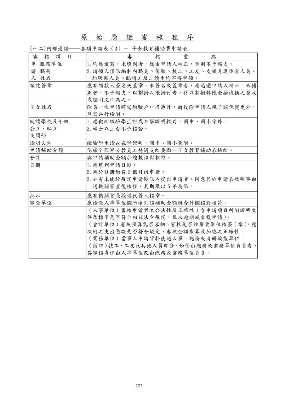 22120子女教育補助費申請表 by tnagr ac - Issuu
