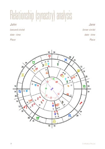 Luxury Synastry Chart Analysis | brandforesight co