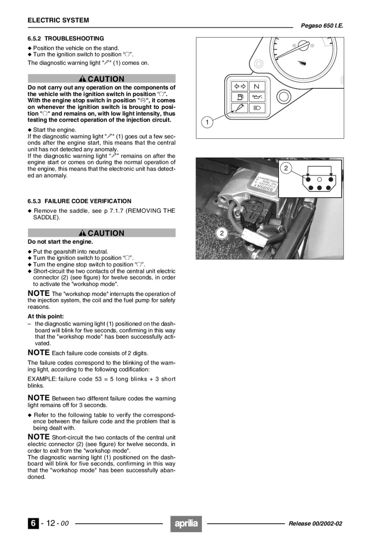 Aprilia Pegaso 650 ie Service Manual by Athanasios Vrakas