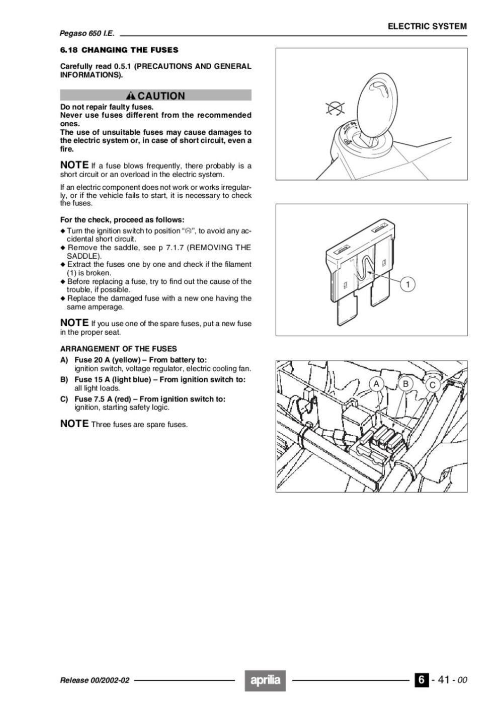 medium resolution of aprilia pegaso strada wiring diagram