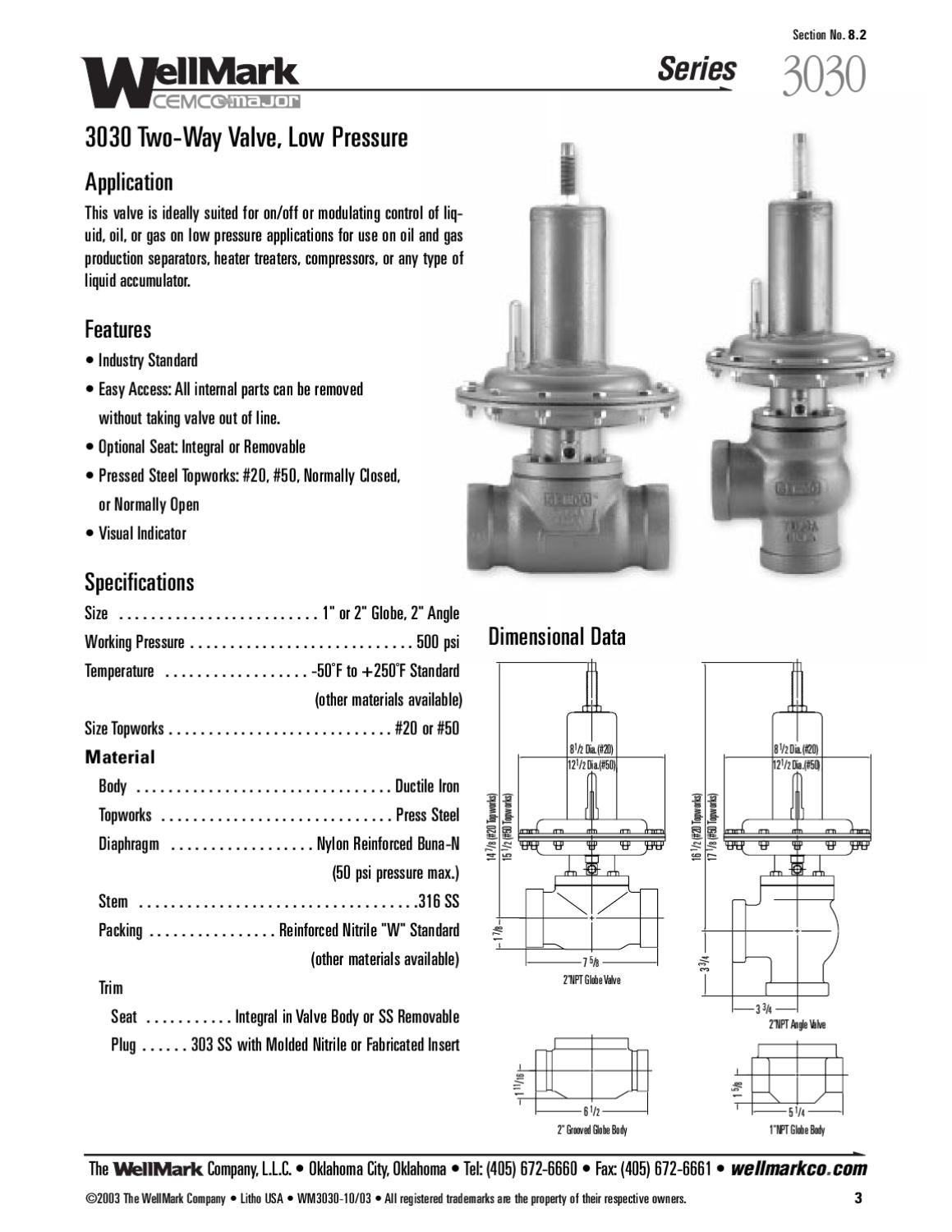 3030 Valve Specification, Order Code & Parts Manual by RMC