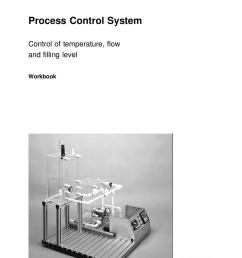 process control system workbook by festo [ 1059 x 1500 Pixel ]
