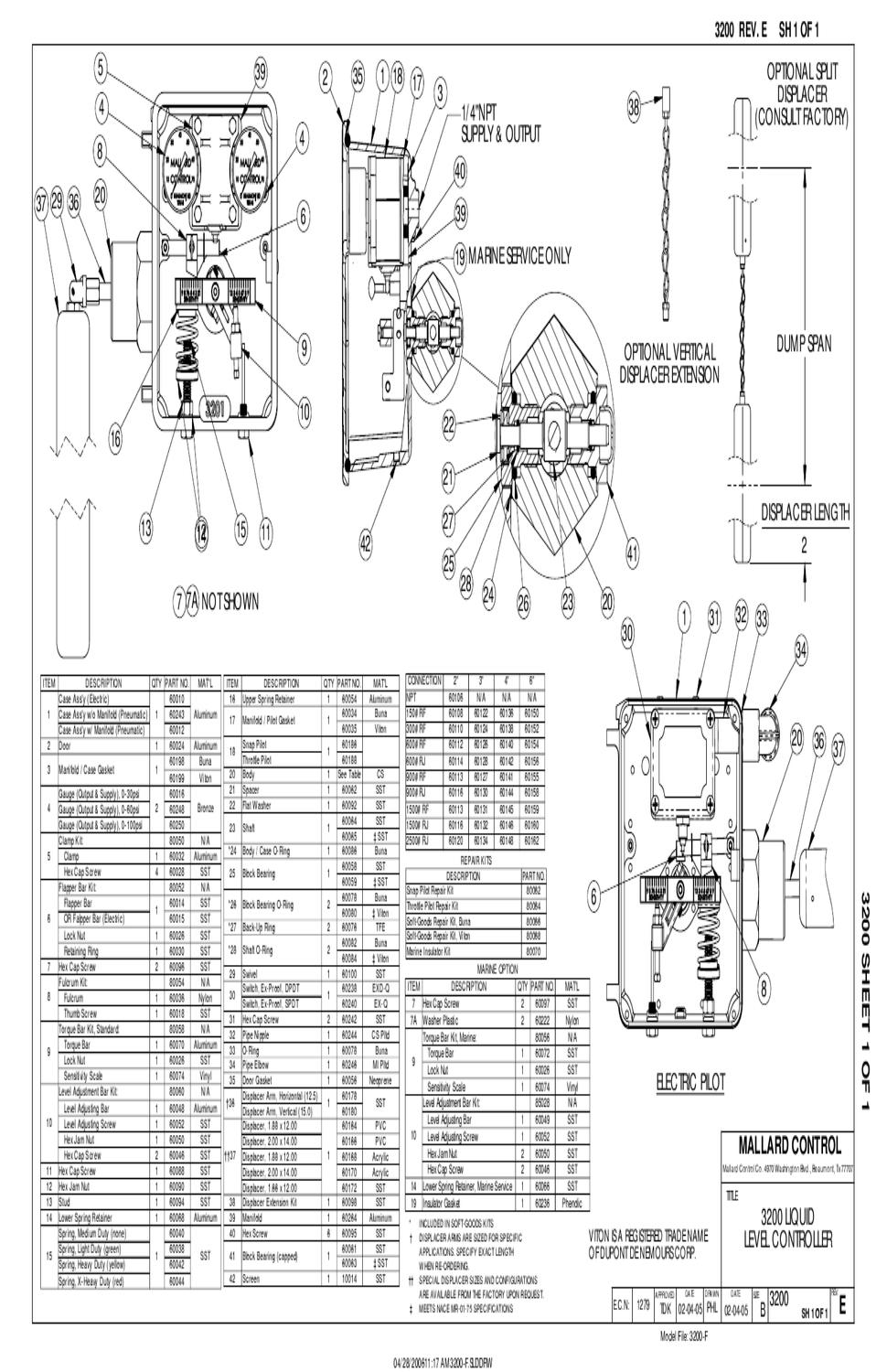 3200 LLC Schematic by RMC Process Controls & Filtration