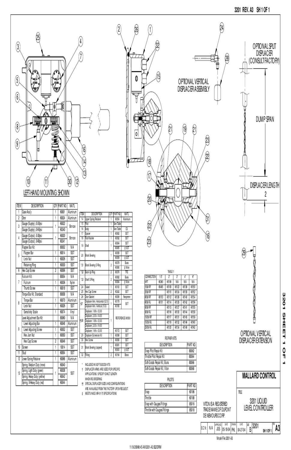 3201 LLC Schematic by RMC Process Controls & Filtration