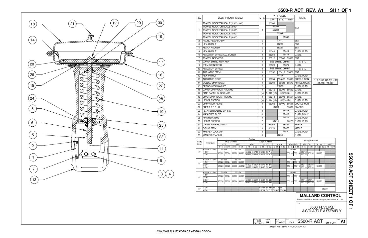 5500 Actuator Reverse Schematic by RMC Process Controls