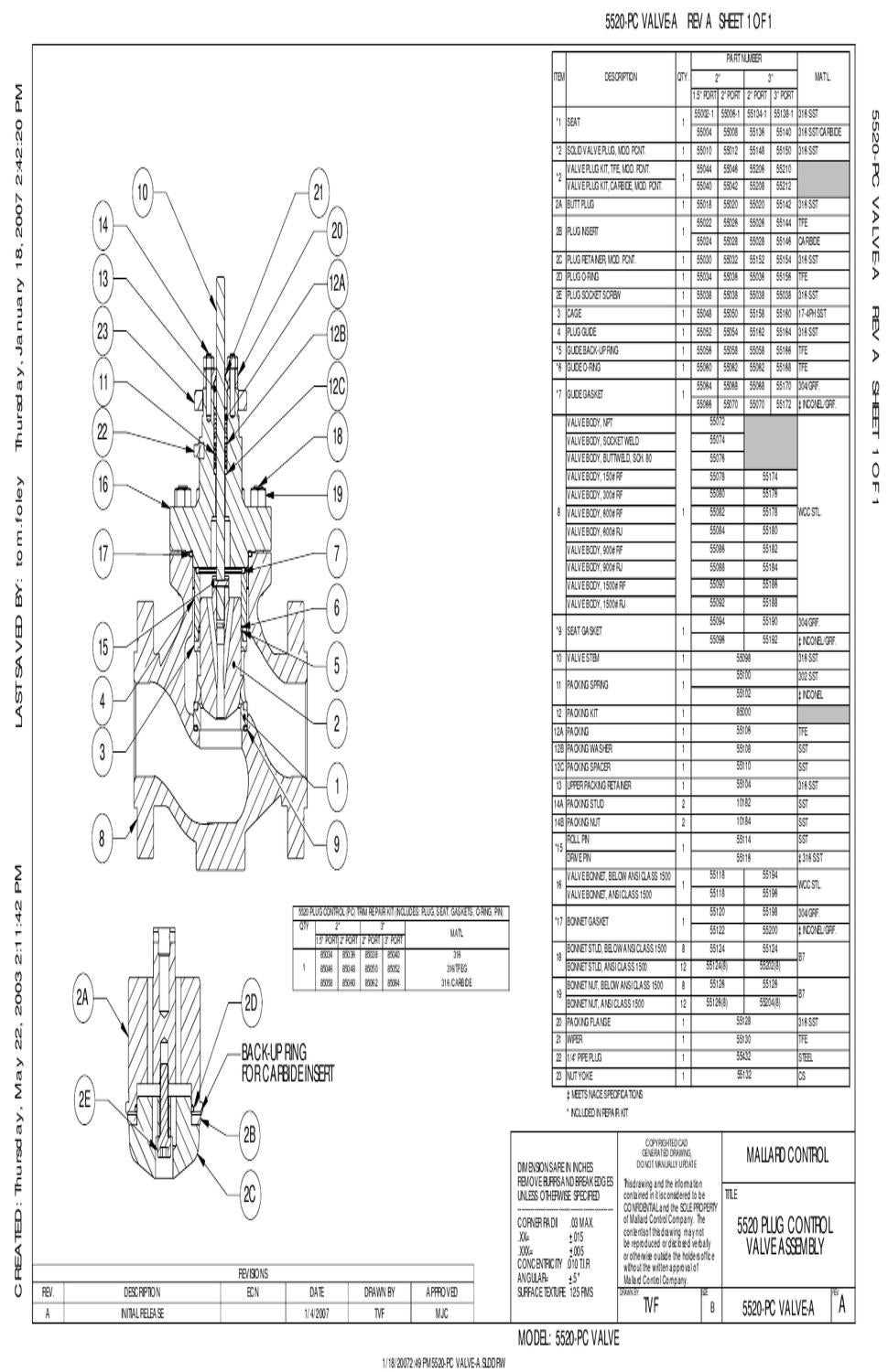 5520 Valve Plug Control Main Schematic by RMC Process